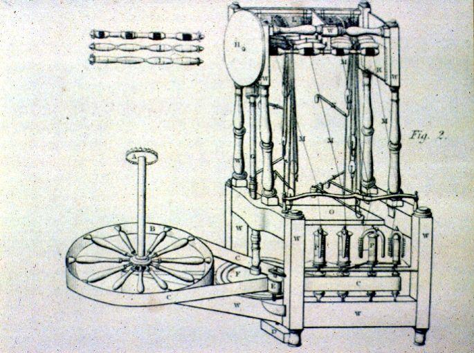685x511 Machinery Industrial Revolution