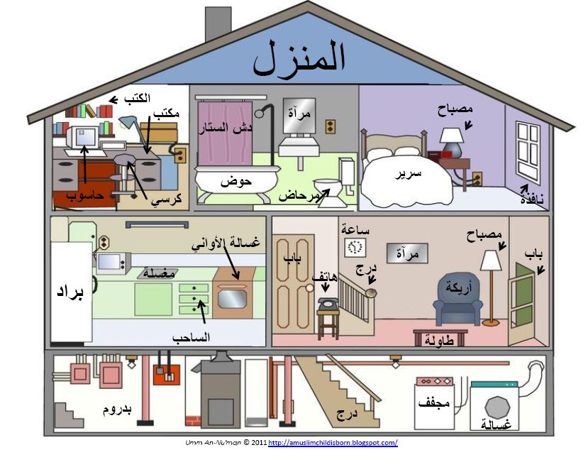 Inside House Drawing At Getdrawings Com Free For
