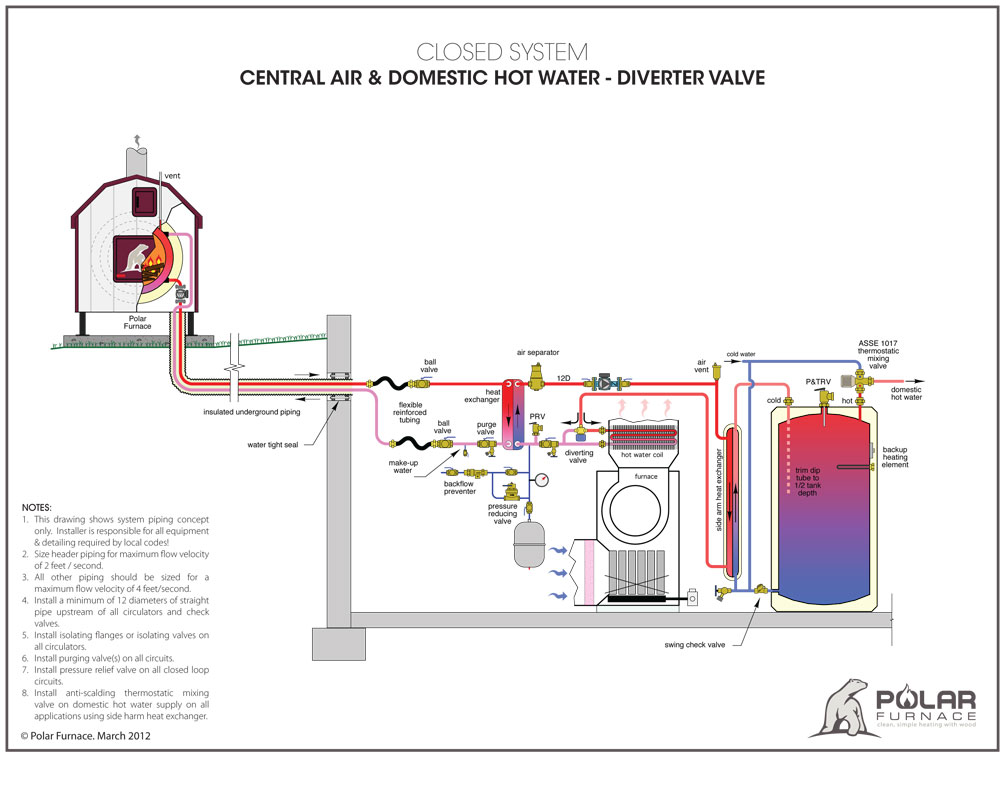 Water Heater Wiring Diagram Likewise Hot Water Heater Wiring Diagram