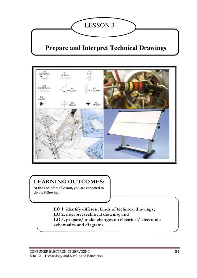 638x902 K To 12 Electronics Learning Module