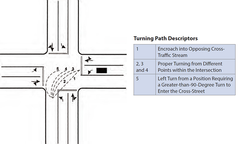Intersection Drawing at GetDrawings.com | Free for personal use ...