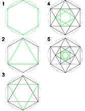 168x219 Maths And Islamic Art And Design Drawing Stars Within A Hexagon