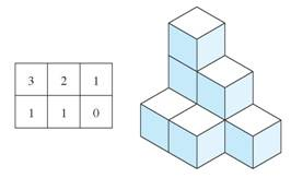 266x163 Solved The Numbers In The 2 By 3 Grid Of Squares Correspond