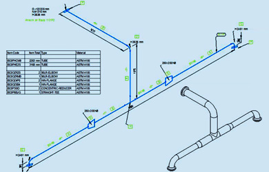 390x250 New Creating Piping Isometrics In Ptc Creo Piping