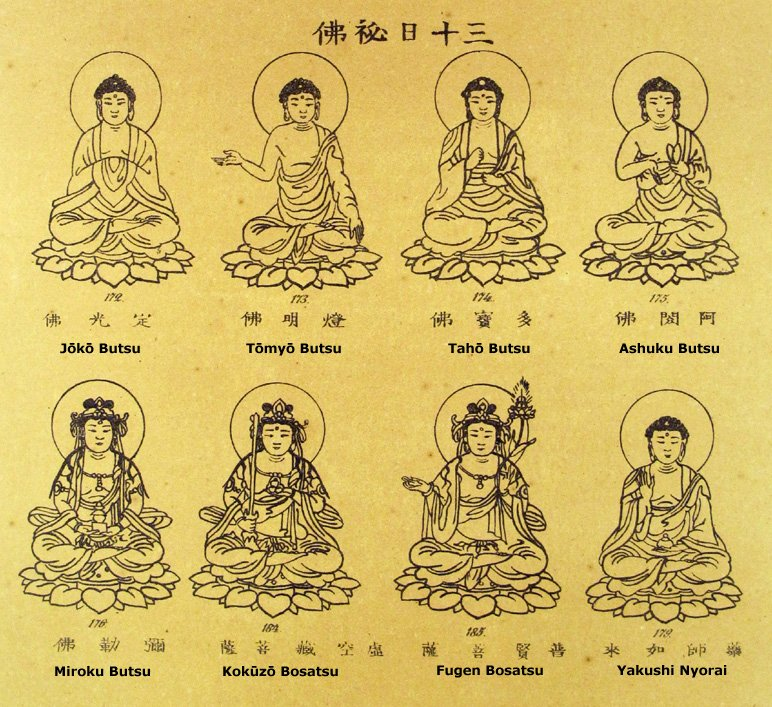772x707 30 Hidden Buddha The 30 Days Of The Month (From The A To Z