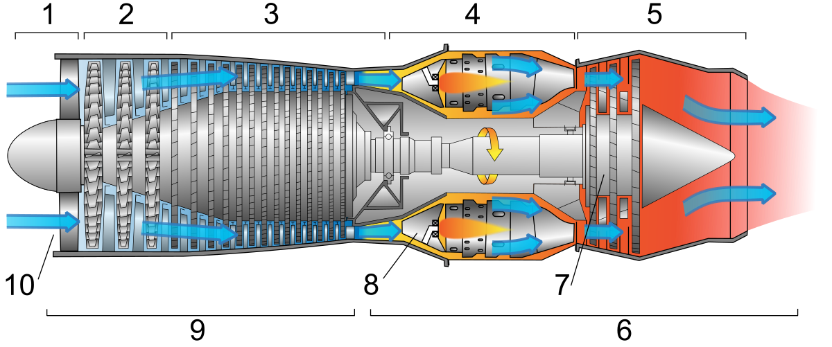 1200x501 Components Of Jet Engines