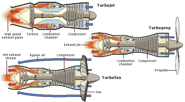 Jet Engine Drawing At Getdrawings Free For Personal Use Jet