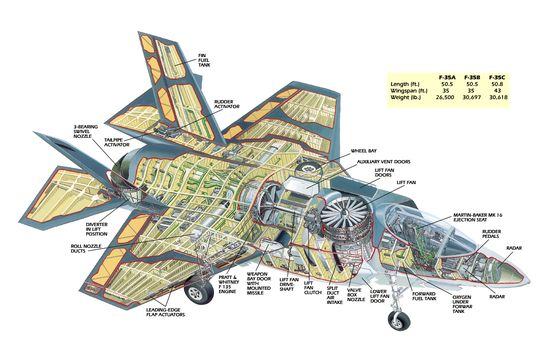 Military Jet Plane Diagram Block And Schematic Diagrams