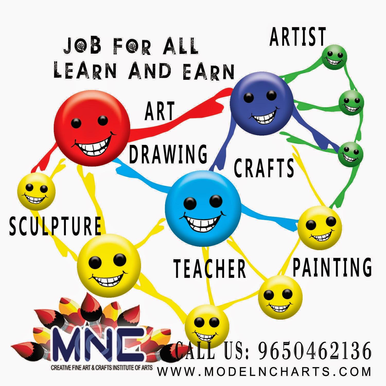 1500x1500 Creative Fine Art Amp Craftsstitute 9650462136 Home Tutor