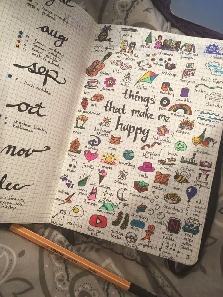 736x981 Bullet Journal Doodles Drawing Inspiration Journal Drawings