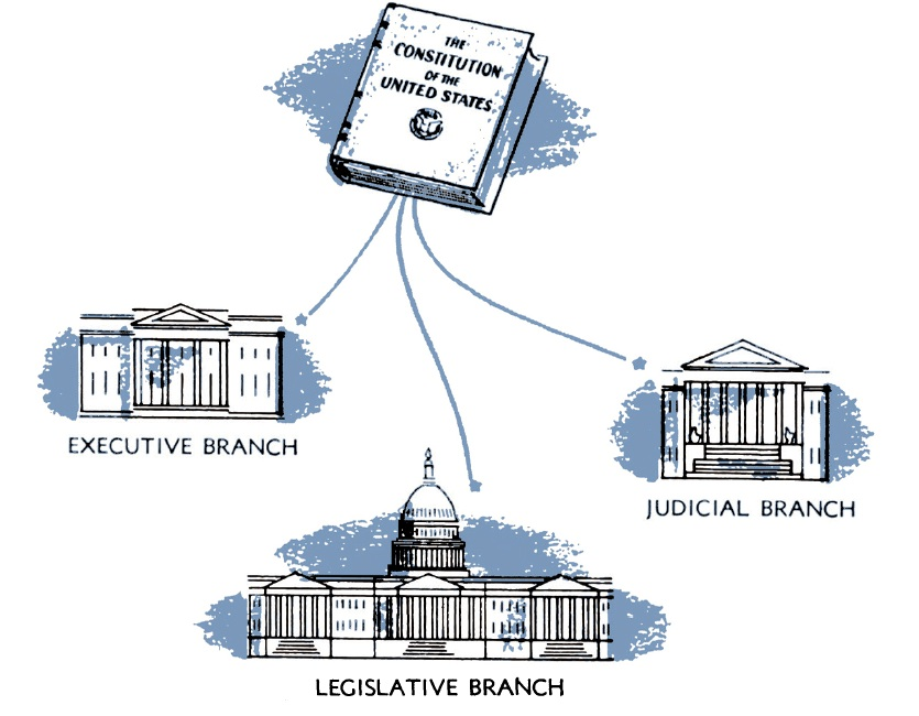 Judicial Branch Drawing At Getdrawings Free For Personal Use