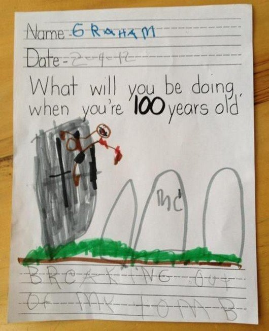 530x652 Hilarious Kids Drawings Whhat Will You Be Doing When You'Re 100