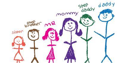 396x212 Family Drawing Social Skills Lessons Social Skills
