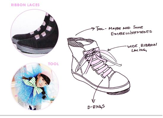 550x400 Kids Shoe Fun! Shoe Drawing