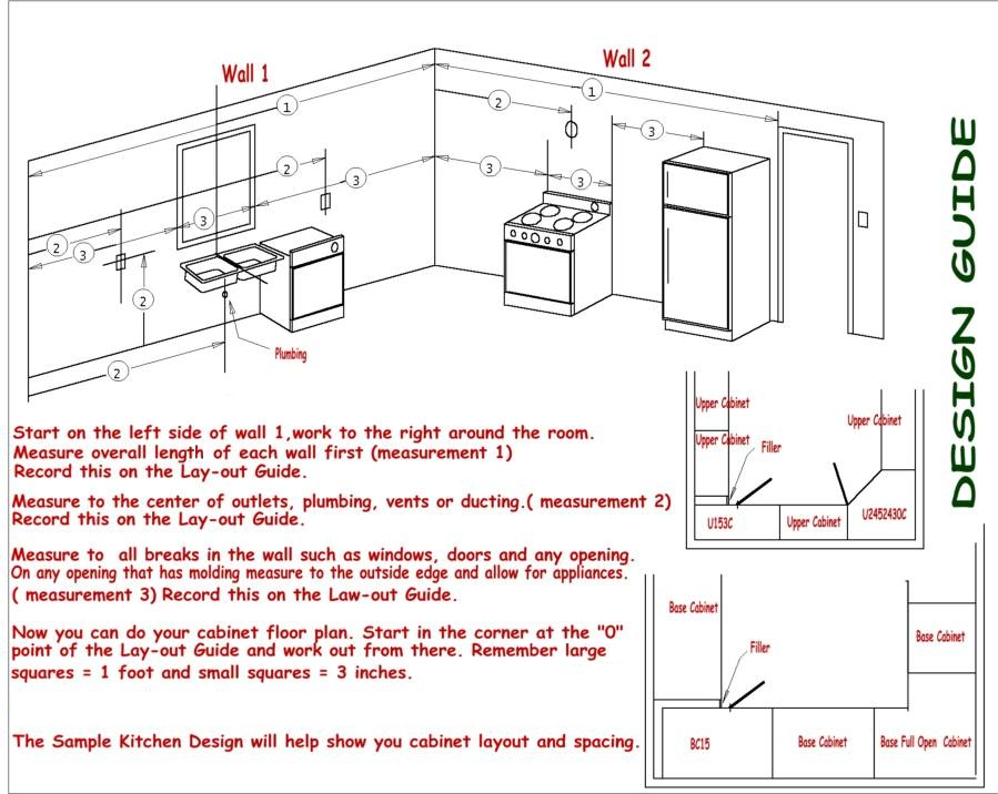 899x716 Do It Yourself Kitchen Cabinets  sc 1 st  GetDrawings.com & Kitchen Cabinet Drawing at GetDrawings.com | Free for personal use ...