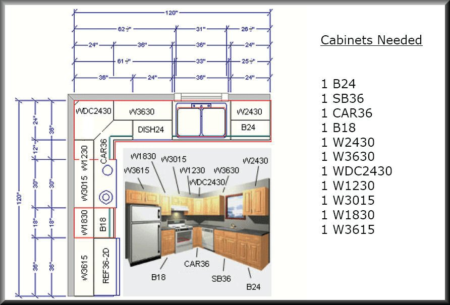 Merveilleux 892x605 Fascinating Kitchen Cabinet Layout At Amazing With Layouts Home