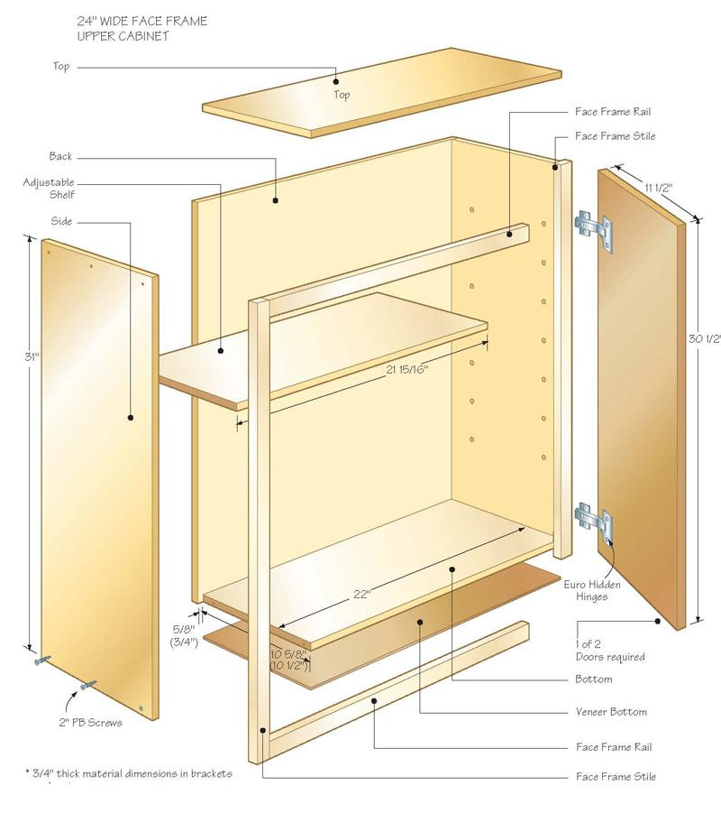 800x901 Building Upper Cabinets Part 2
