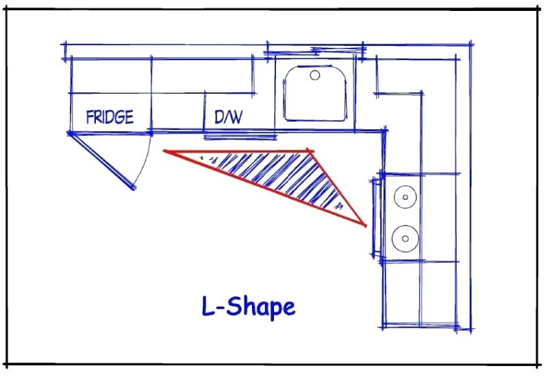 Kitchen Layout Drawing At Getdrawings Com Free For Personal Use
