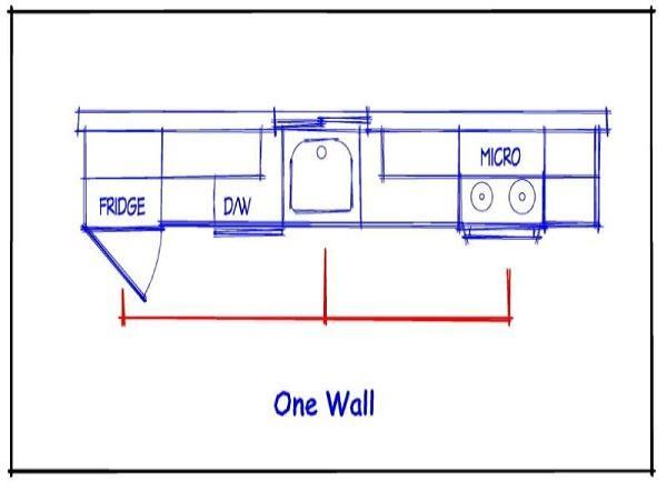 600x442 Modern Home Design One Wall Kitchen Layout Ideas