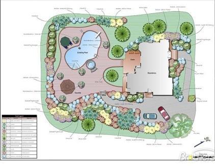 422x325 landscape architecture drawing techniques new in unique 3xfaw50ei