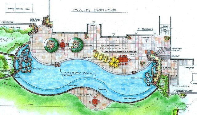 Landscape architecture drawing at free for Landscape architect drawing