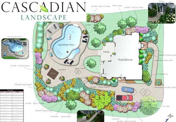 landscape design drawing Landscape Design Drawing at GetDrawings.com | Free for personal use ...