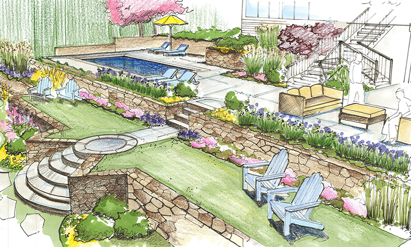 Landscape Design Companies In Atlanta