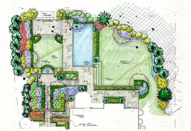 650x446 Landscape Design Drawing Landscape Landscape