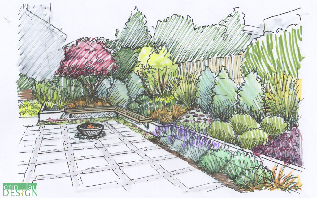 1024x640 Garden Creation How To Draw A Perspective Sketch Drawntogarden