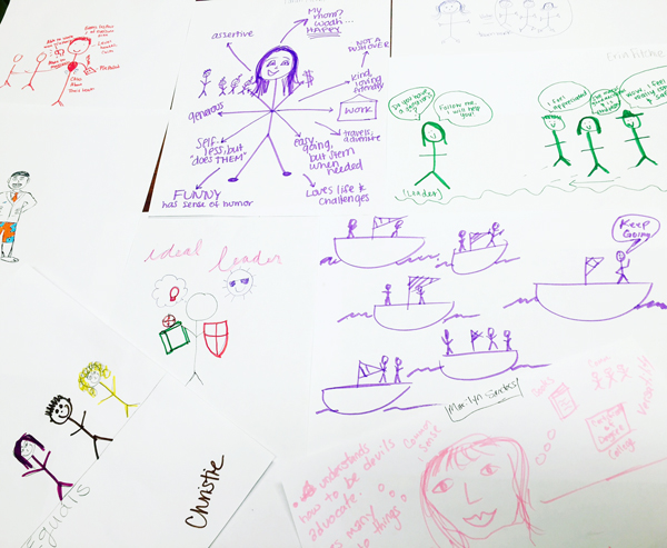 600x493 Drawing Leadership And Seeing Learning