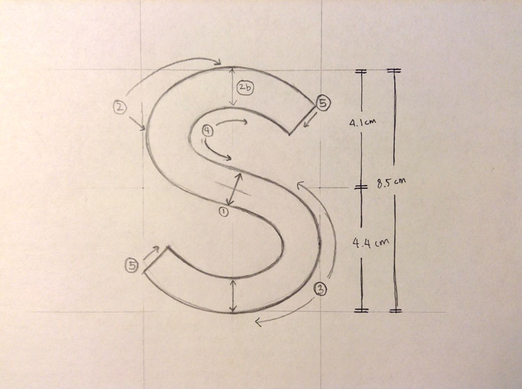 750x560 How To Draw The Letter S (Sans Serif, Mono Weight) Kan Adachi