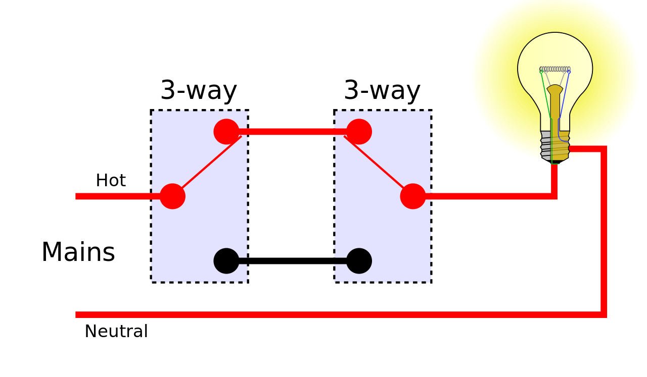 Light Switch Drawing At Free For Personal Use How To Wire A And Schematic 1280x747 File3 Way Switches Position 2svg