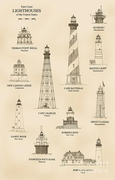 236x370 Lighthouse Drawing Tumblr
