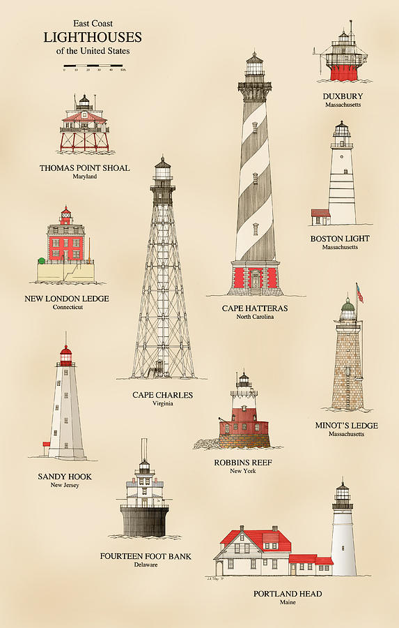 573x900 Lighthouses Of The East Coast Drawing By Jerry Mcelroy