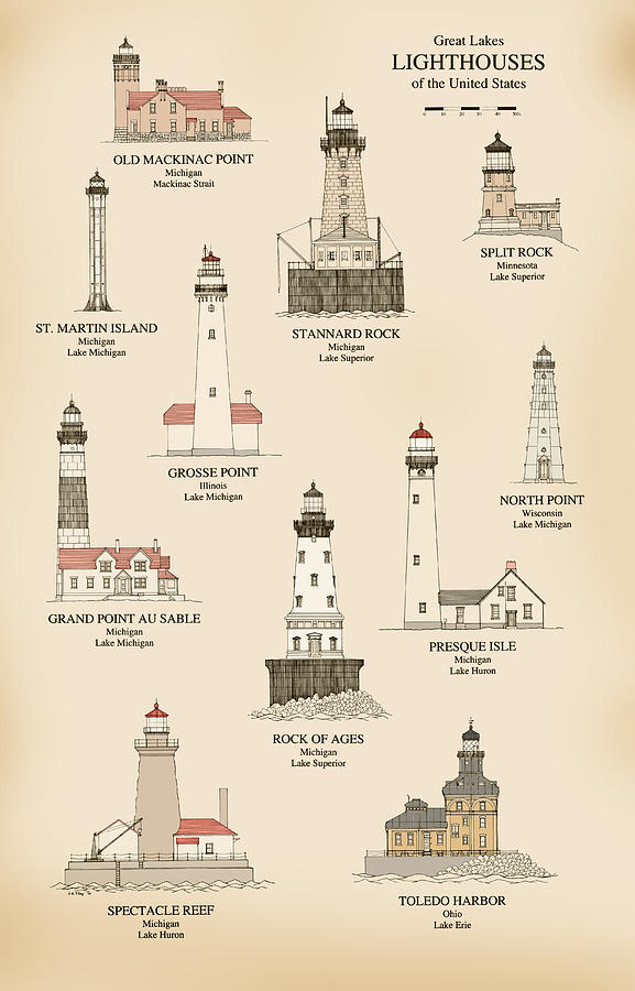 577x900 Lighthouses Of The Great Lakes Drawing By Jerry Mcelroy
