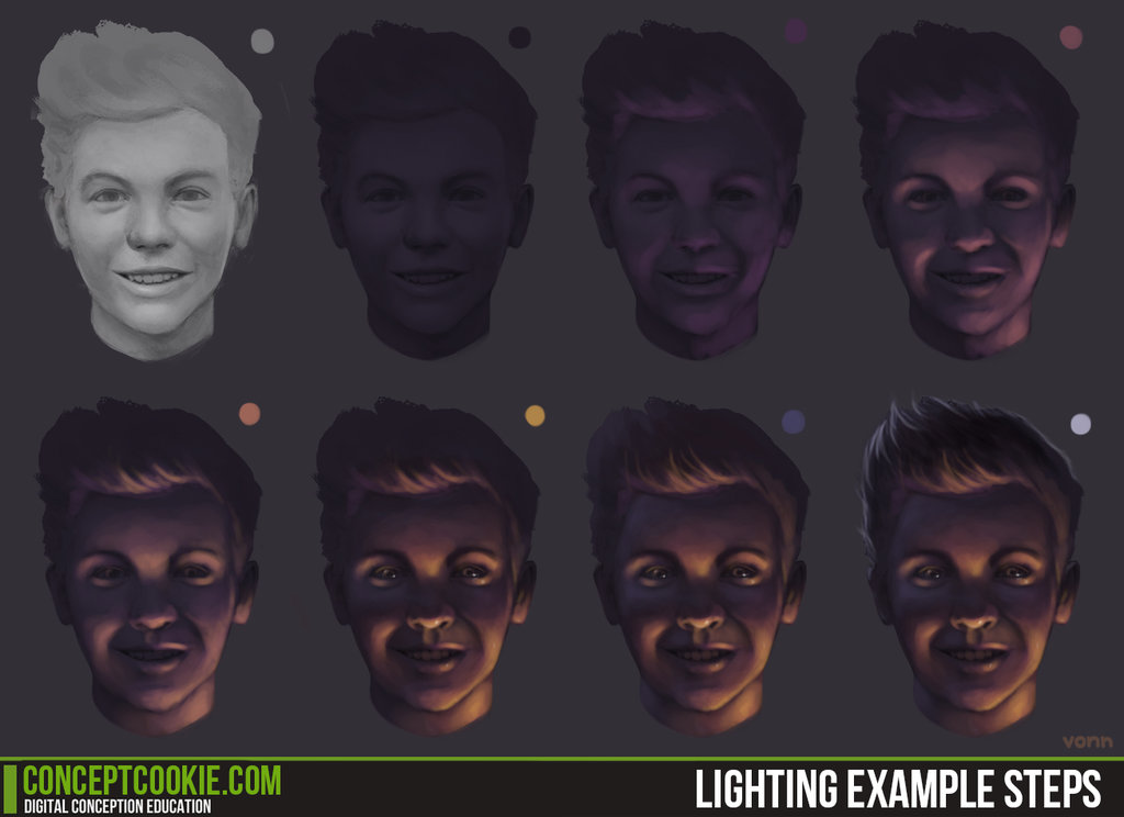 1024x744 Lighting Example Steps By