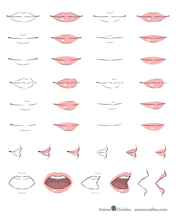 675x831 How to Draw Anime Lips Tutorial Anime Outline