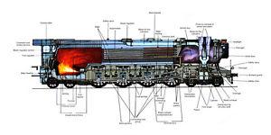 300x150 Steam Locomotive Train Cutaway Drawing Poster Print 18x36 Ebay