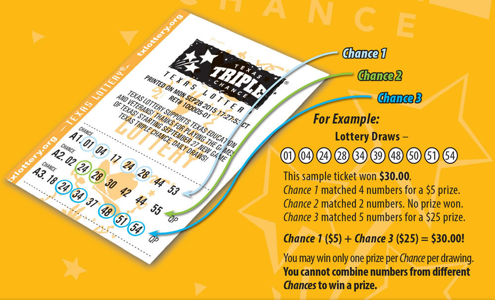 Lottery Ticket Drawing at GetDrawings | Free download