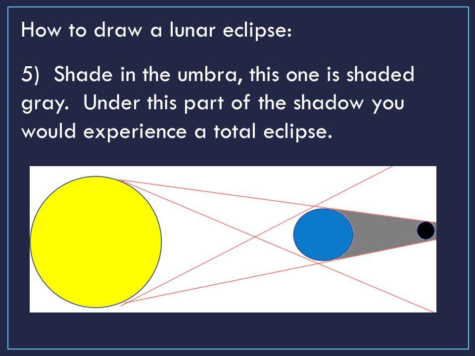 960x720 Solar And Lunar Eclipses