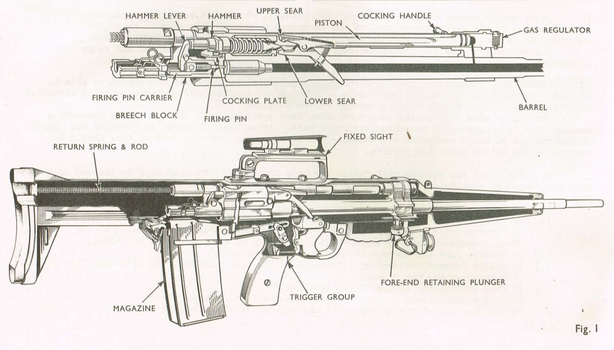 1205x688 What's Killing The Bullpup (And How To Cure It)