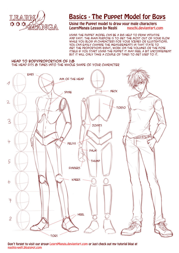 752x1063 Learn Manga Basics The Male Puppet By Naschi