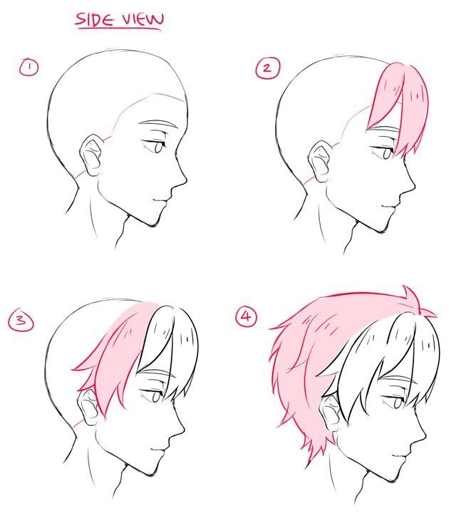 654x734 Side View Hair Reference How To Draw And Paint