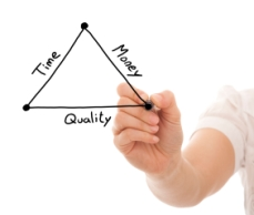 229x194 Project Management Triangle