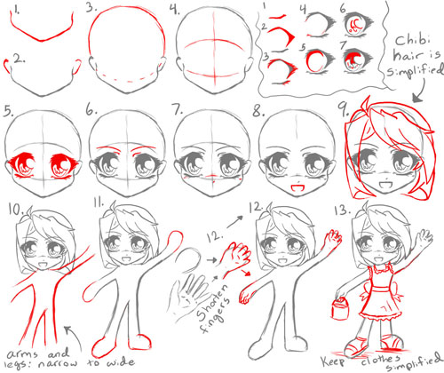 500x420 Drawing Of Chibi Best 25 How To Draw Chibi Ideas