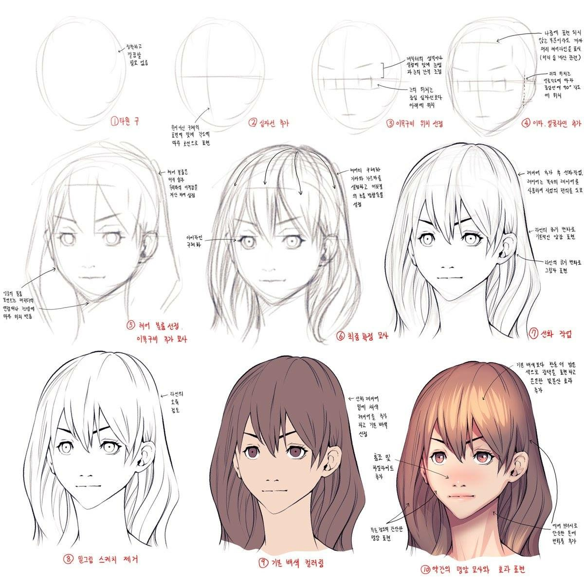 1200x1200 Pin By Tsubaki Mikaru On Manga Drawing Manga Drawing