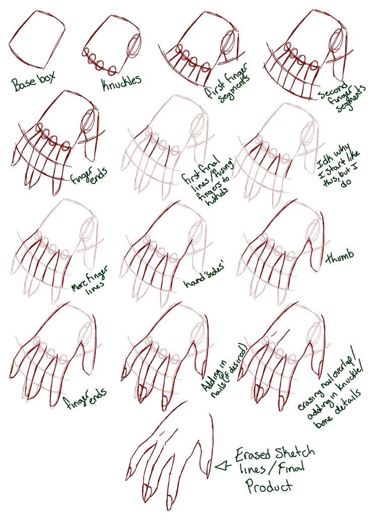 736x1030 41 Best Recommended Manga Tips Images On Drawing