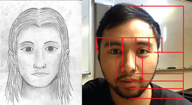 651x359 How To Draw A Face (Proportions Made Easy) 14 Steps