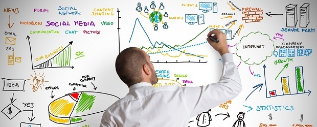 620x250 How Marketing Can Become