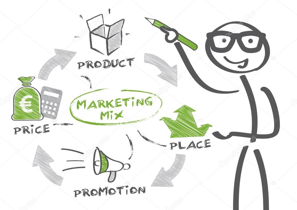 1024x724 Man Drawing Marketing Strategy Concept Stock Vector